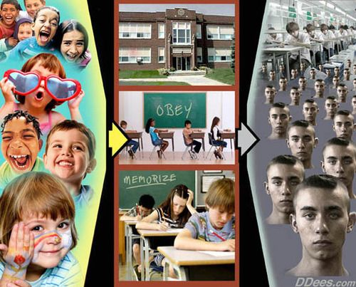 school-mind-control