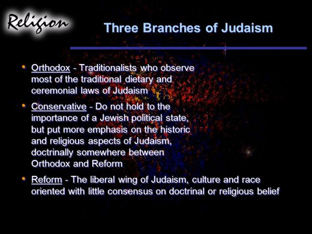 Three+Branches+of+Judaism