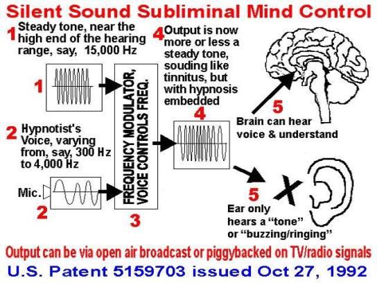 mind control 2019